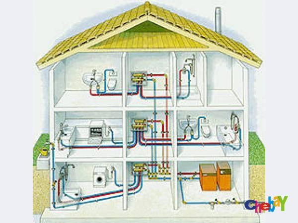 монтаж локальной вентиляции